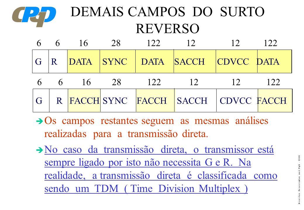 DEMAIS CAMPOS DO SURTO REVERSO