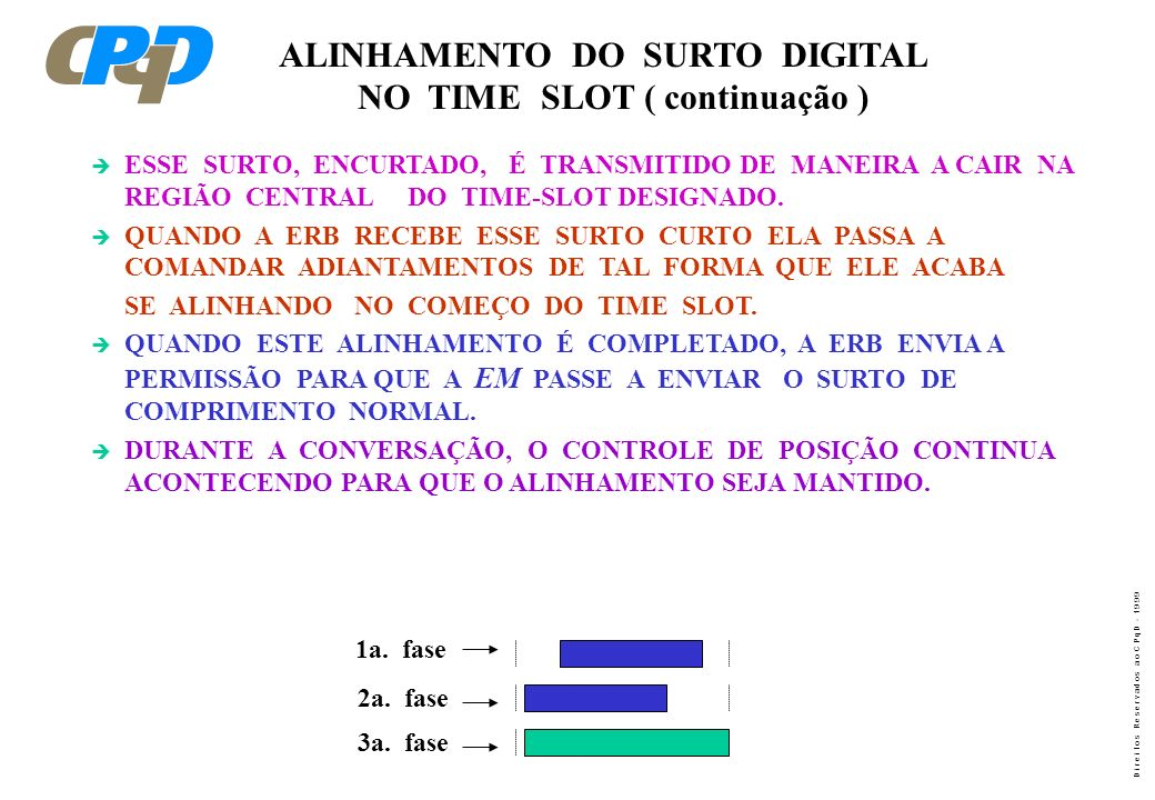 ALINHAMENTO DO SURTO DIGITAL NO TIME SLOT ( continuação )