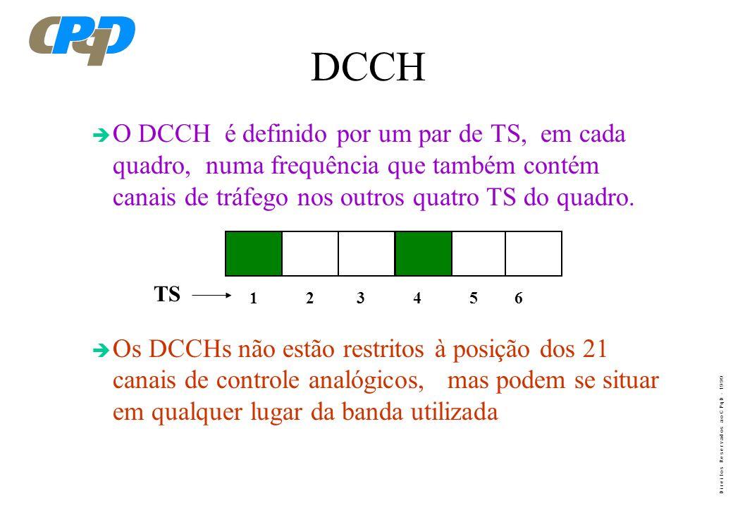 DCCHO DCCH é definido por um par de TS, em cada quadro, numa frequência que também contém canais de tráfego nos outros quatro TS do quadro.
