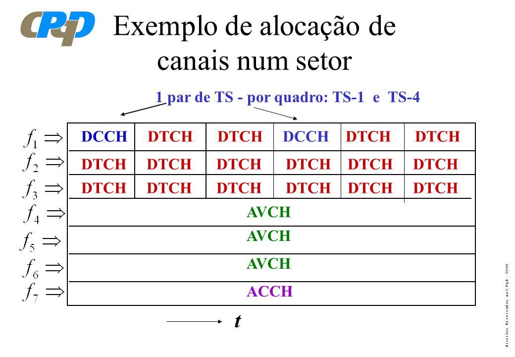 Exemplo de alocação de canais num setor