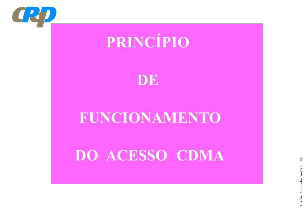 PRINCÍPIO DE FUNCIONAMENTO DO ACESSO CDMA