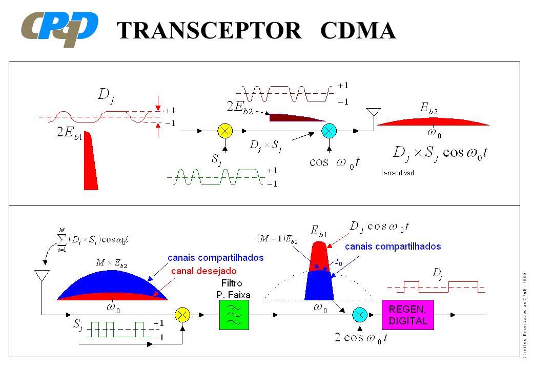 TRANSCEPTOR CDMA 4 4 4 4 6 6 3 4 31 31 31 31 31 31 7