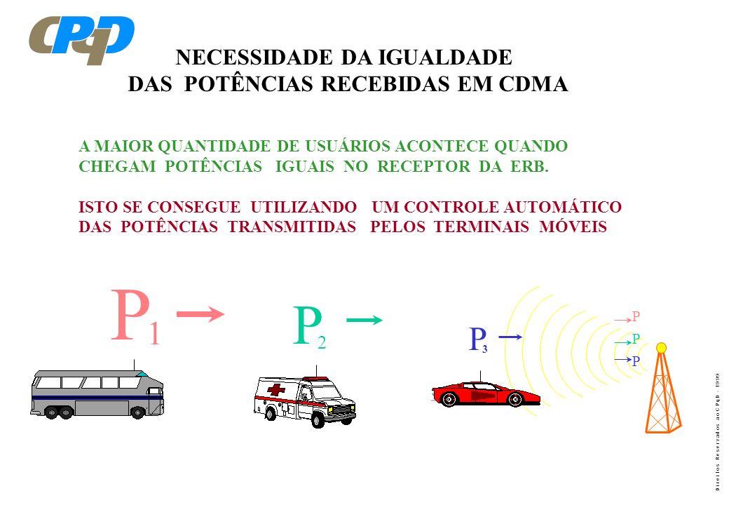 NECESSIDADE DA IGUALDADE DAS POTÊNCIAS RECEBIDAS EM CDMA