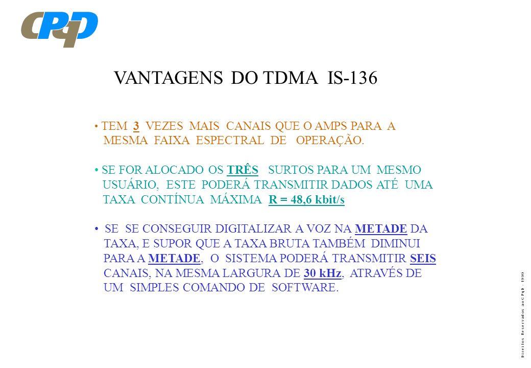 VANTAGENS DO TDMA IS-136 MESMA FAIXA ESPECTRAL DE OPERAÇÃO.