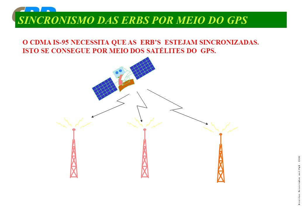 SINCRONISMO DAS ERBS POR MEIO DO GPS