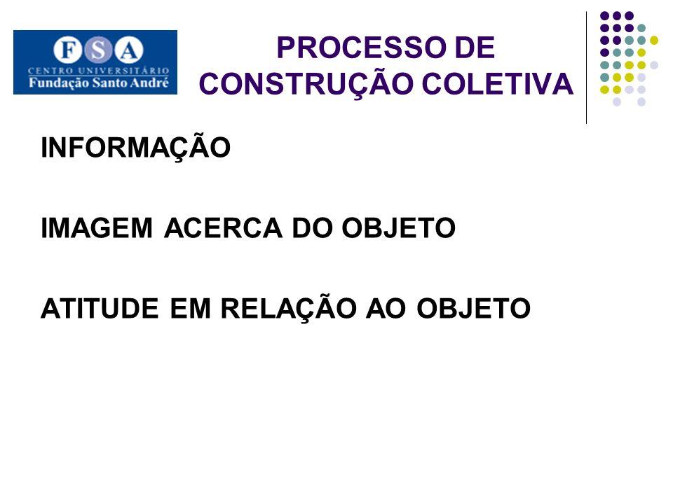 PROCESSO DE CONSTRUÇÃO COLETIVA