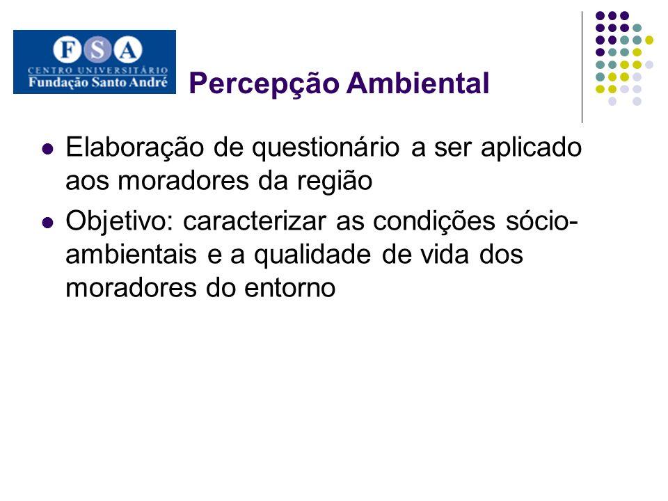Percepção Ambiental Elaboração de questionário a ser aplicado aos moradores da região.
