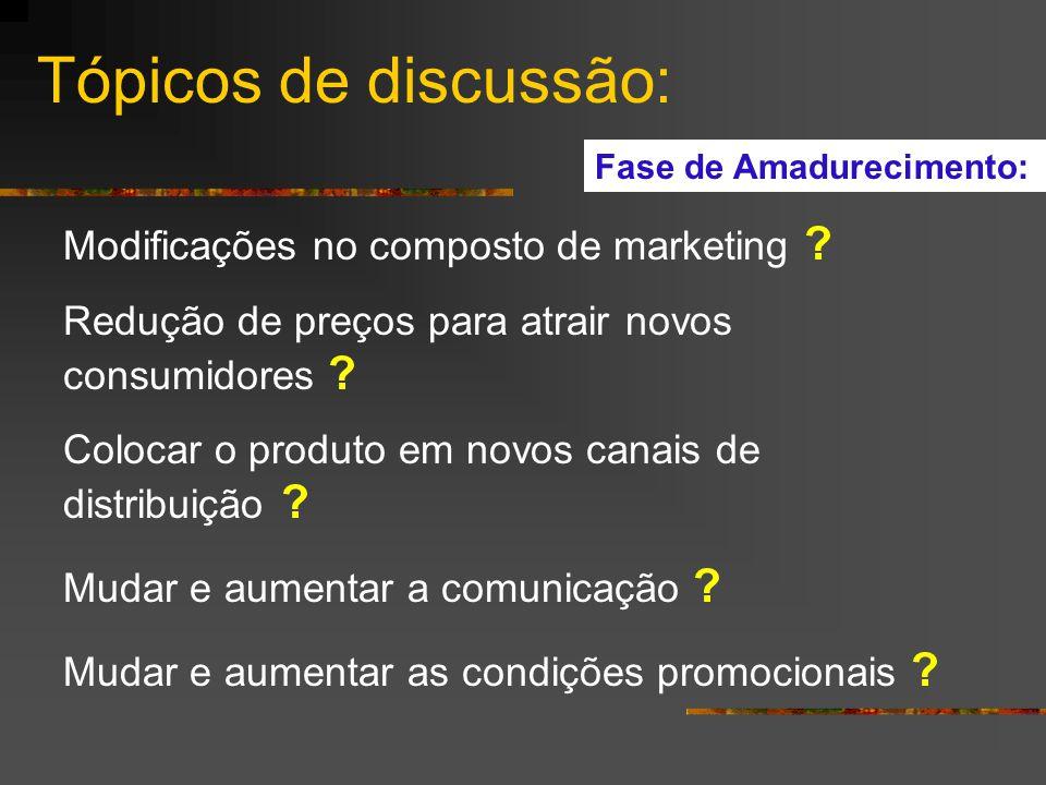 Tópicos de discussão: Modificações no composto de marketing