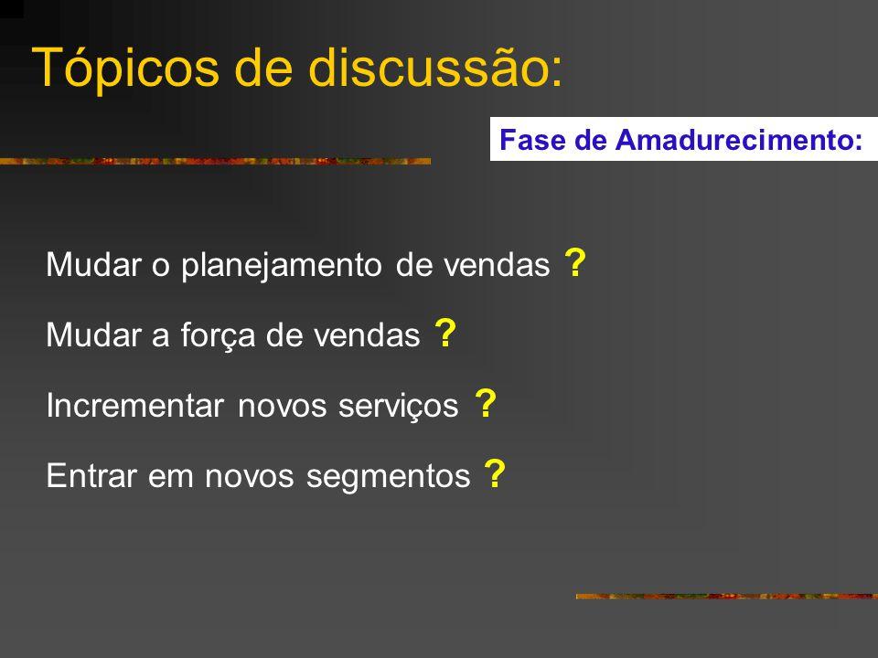 Tópicos de discussão: Mudar o planejamento de vendas