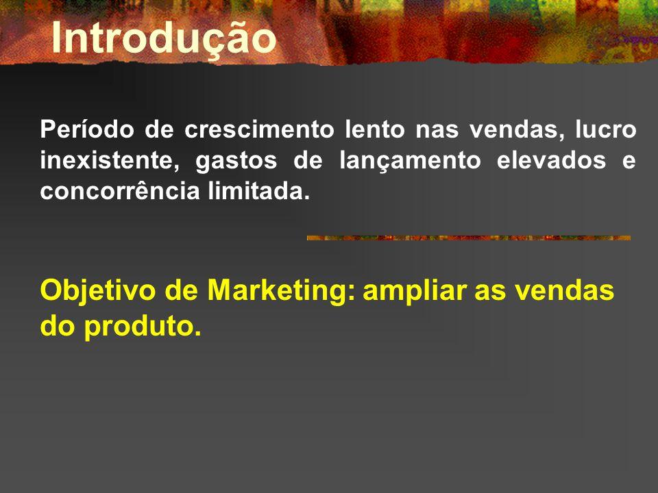 Introdução Objetivo de Marketing: ampliar as vendas do produto.