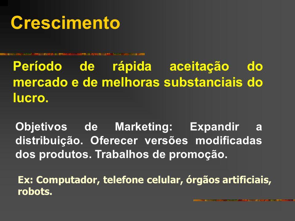 Crescimento Período de rápida aceitação do mercado e de melhoras substanciais do lucro.