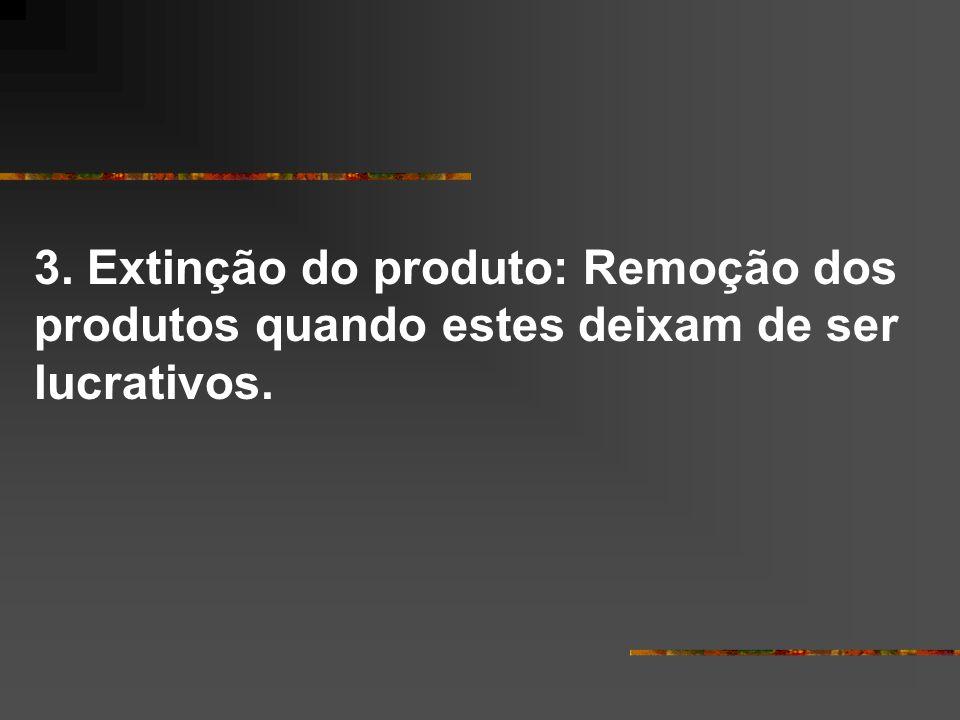 3. Extinção do produto: Remoção dos produtos quando estes deixam de ser lucrativos.