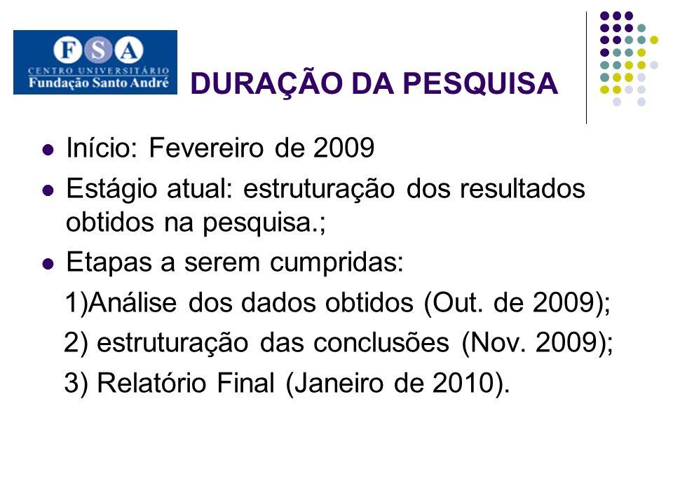 DURAÇÃO DA PESQUISA Início: Fevereiro de 2009