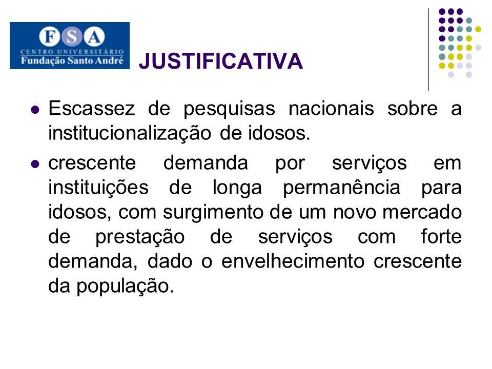 JUSTIFICATIVA Escassez de pesquisas nacionais sobre a institucionalização de idosos.