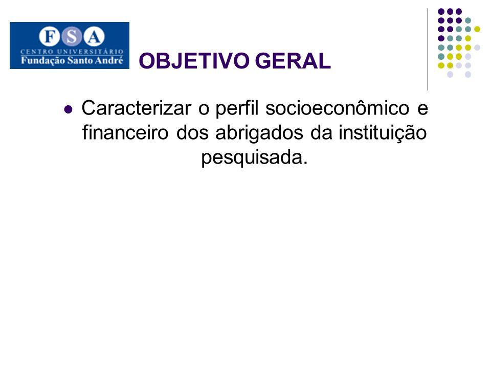OBJETIVO GERAL Caracterizar o perfil socioeconômico e financeiro dos abrigados da instituição pesquisada.