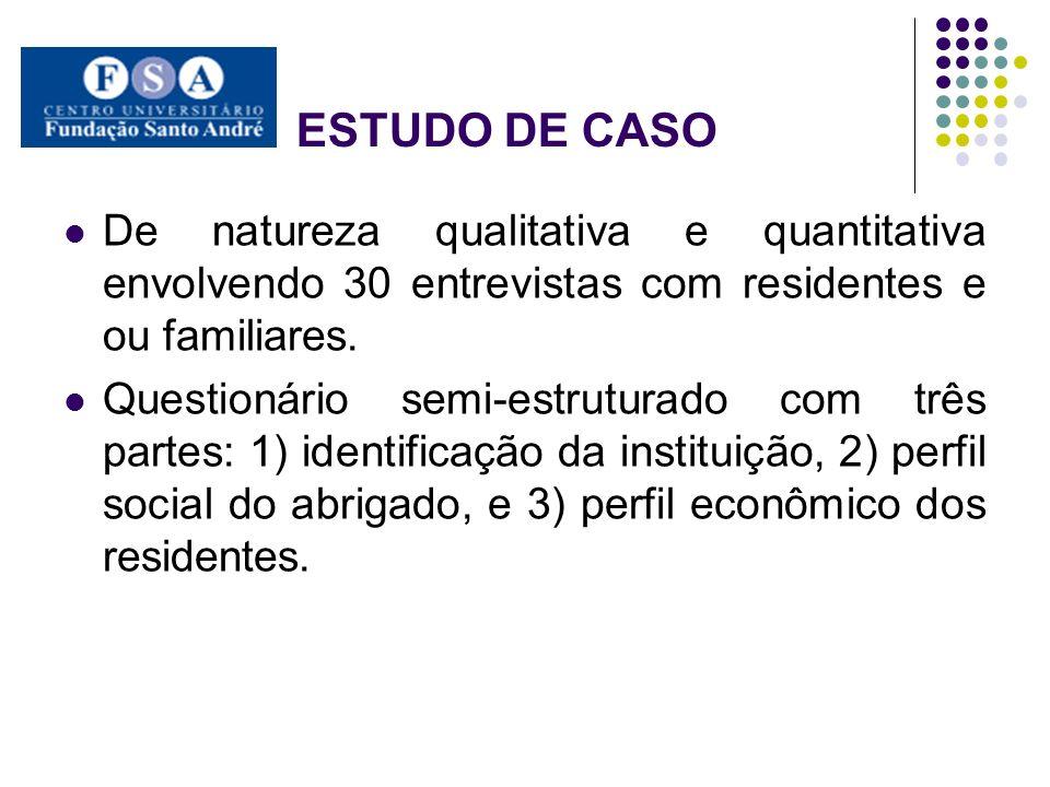 ESTUDO DE CASO De natureza qualitativa e quantitativa envolvendo 30 entrevistas com residentes e ou familiares.