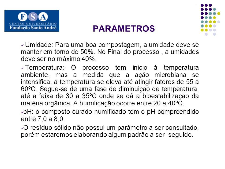 PARAMETROS Umidade: Para uma boa compostagem, a umidade deve se manter em torno de 50%. No Final do processo , a umidades deve ser no máximo 40%.