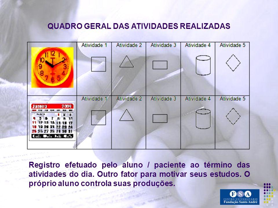 QUADRO GERAL DAS ATIVIDADES REALIZADAS