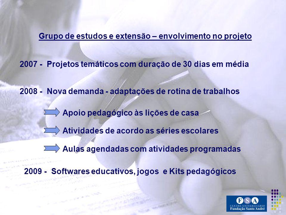 Grupo de estudos e extensão – envolvimento no projeto