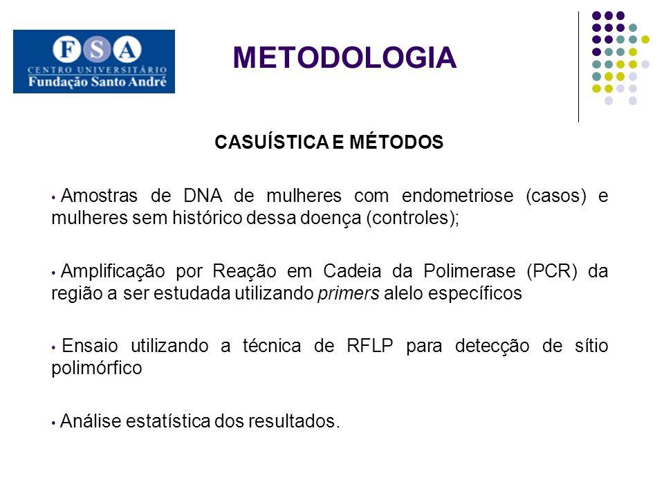 METODOLOGIA CASUÍSTICA E MÉTODOS