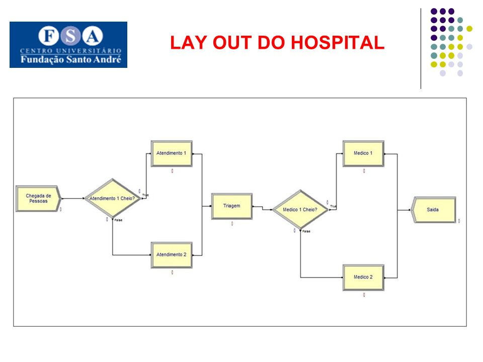 LAY OUT DO HOSPITAL
