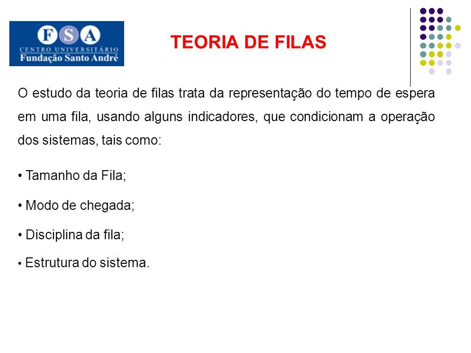 TEORIA DE FILAS