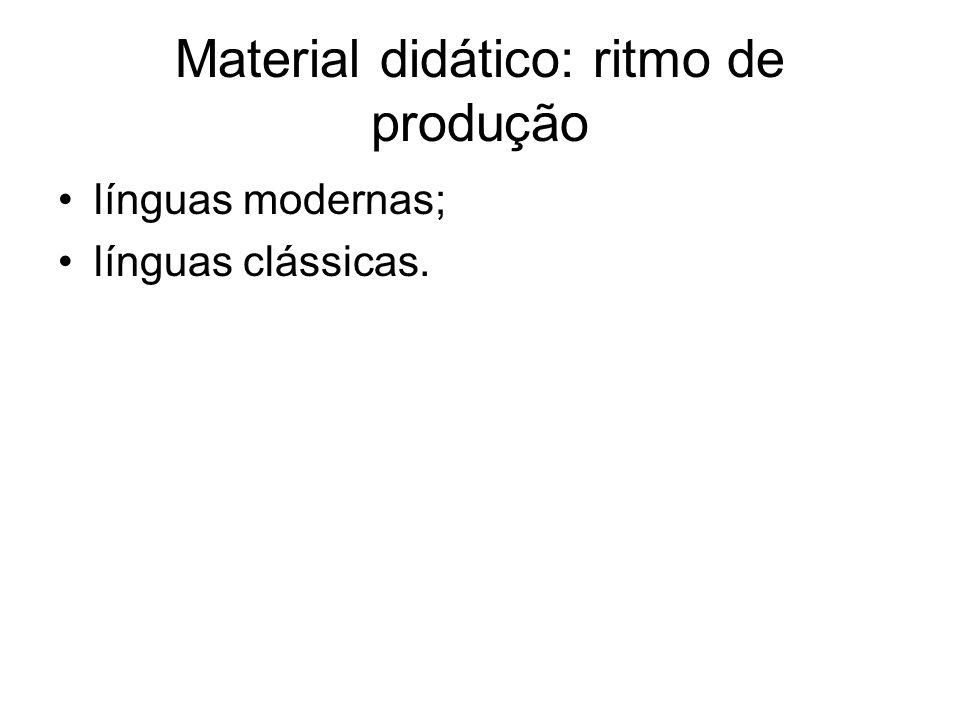 Material didático: ritmo de produção