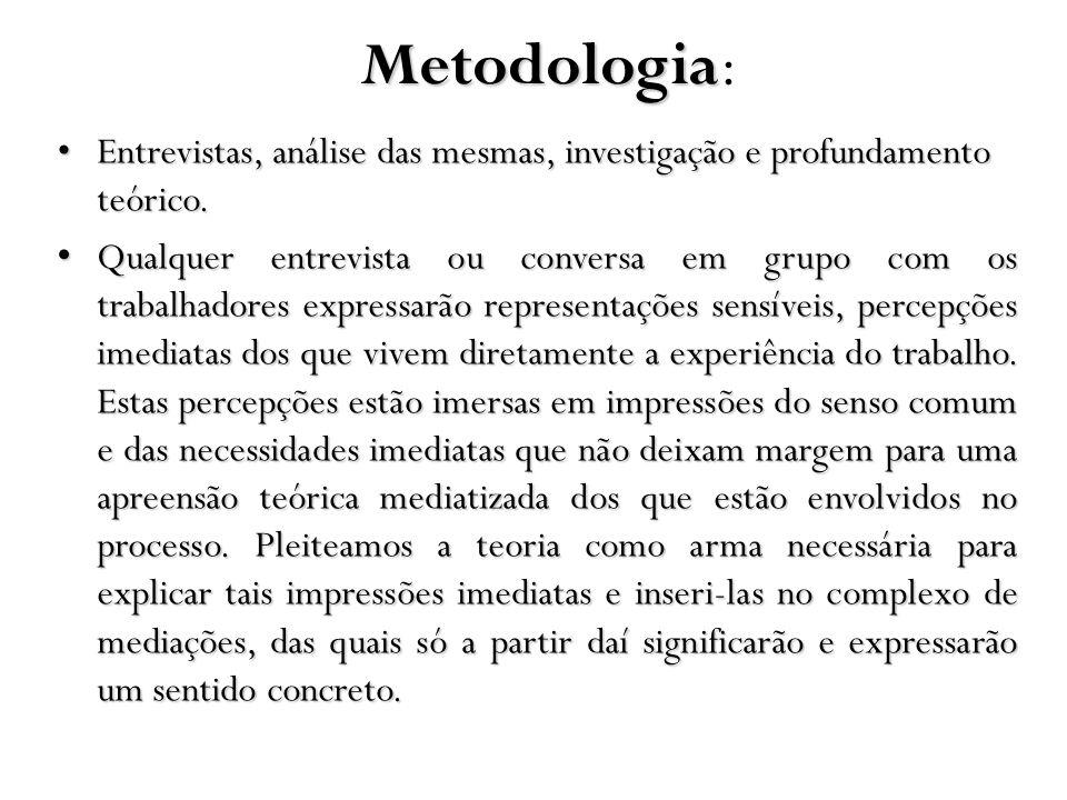 Metodologia: Entrevistas, análise das mesmas, investigação e profundamento teórico.