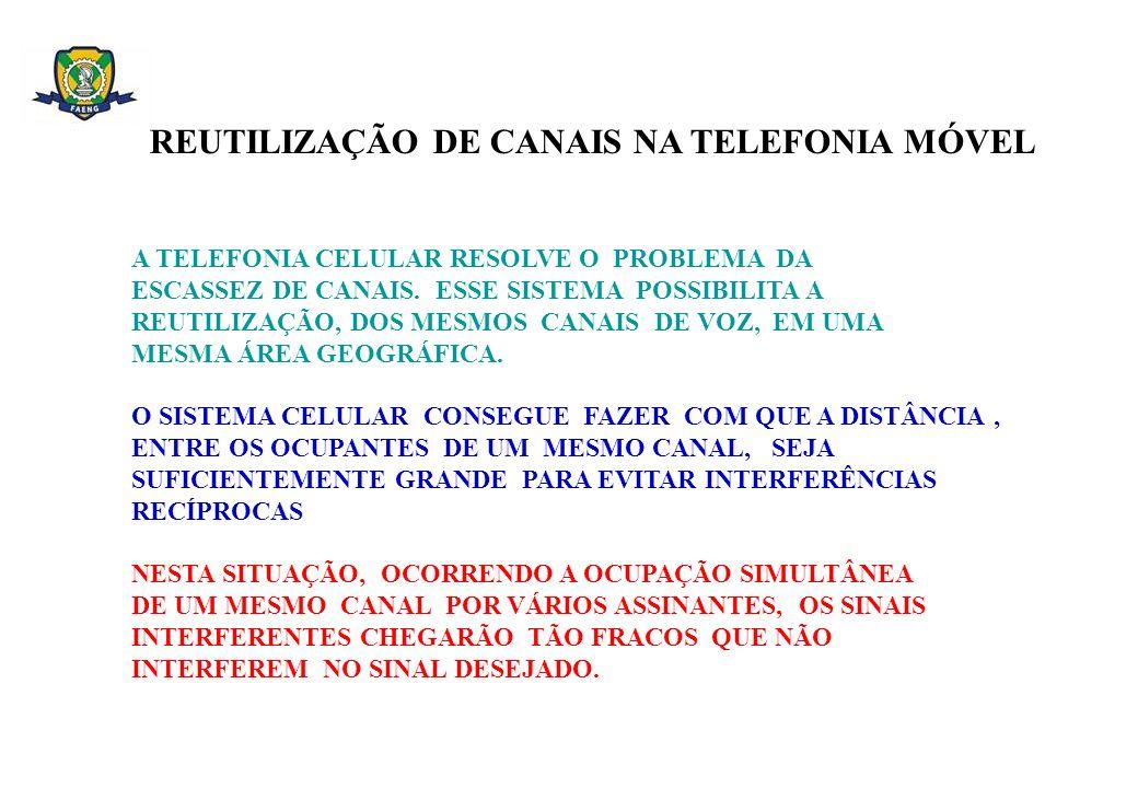 REUTILIZAÇÃO DE CANAIS NA TELEFONIA MÓVEL