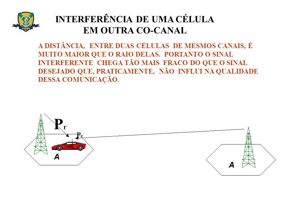 INTERFERÊNCIA DE UMA CÉLULA