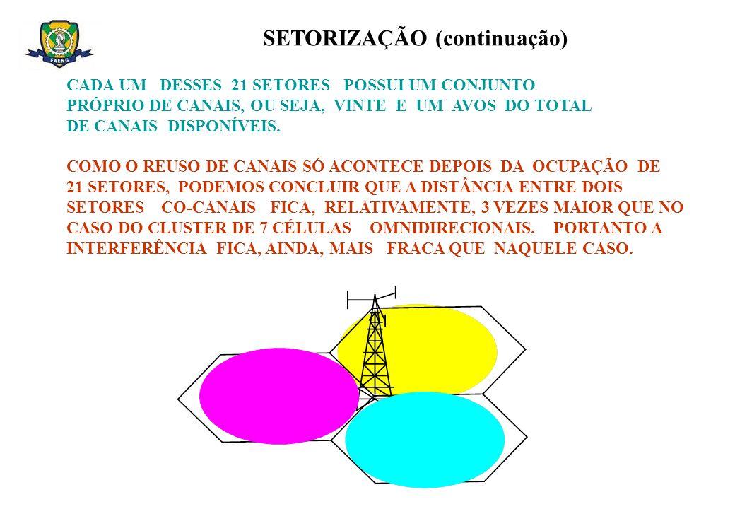 SETORIZAÇÃO (continuação)