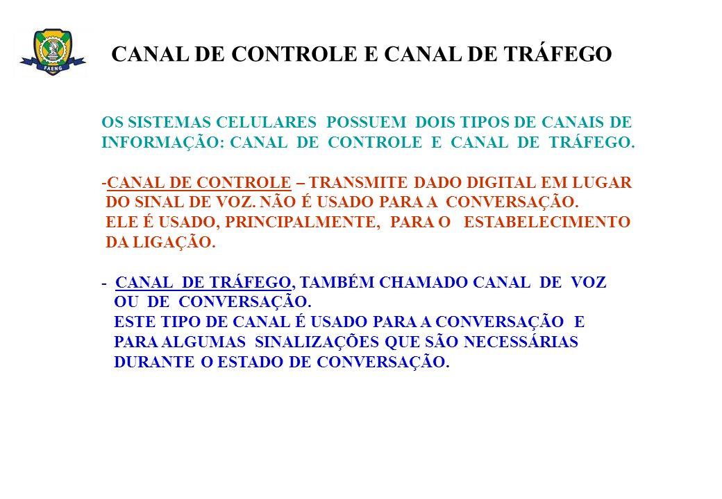 CANAL DE CONTROLE E CANAL DE TRÁFEGO