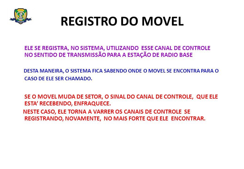 REGISTRO DO MOVEL ELE SE REGISTRA, NO SISTEMA, UTILIZANDO ESSE CANAL DE CONTROLE NO SENTIDO DE TRANSMISSÃO PARA A ESTAÇÃO DE RADIO BASE.