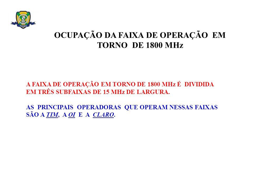 OCUPAÇÃO DA FAIXA DE OPERAÇÃO EM TORNO DE 1800 MHz