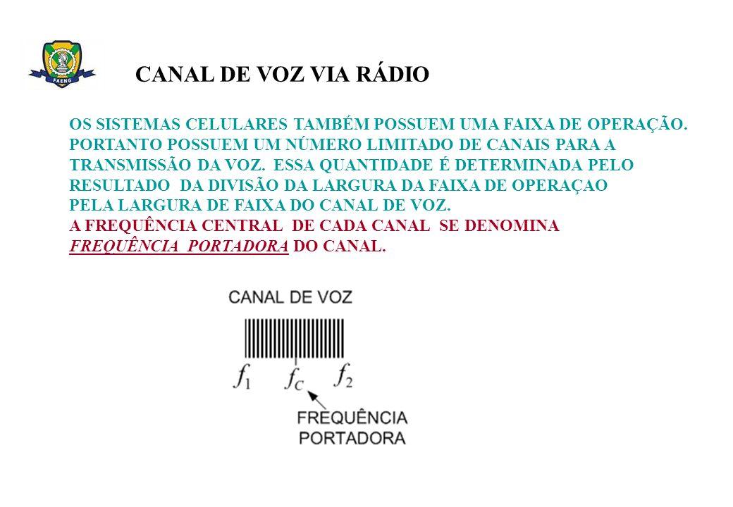 CANAL DE VOZ VIA RÁDIO OS SISTEMAS CELULARES TAMBÉM POSSUEM UMA FAIXA DE OPERAÇÃO. PORTANTO POSSUEM UM NÚMERO LIMITADO DE CANAIS PARA A.