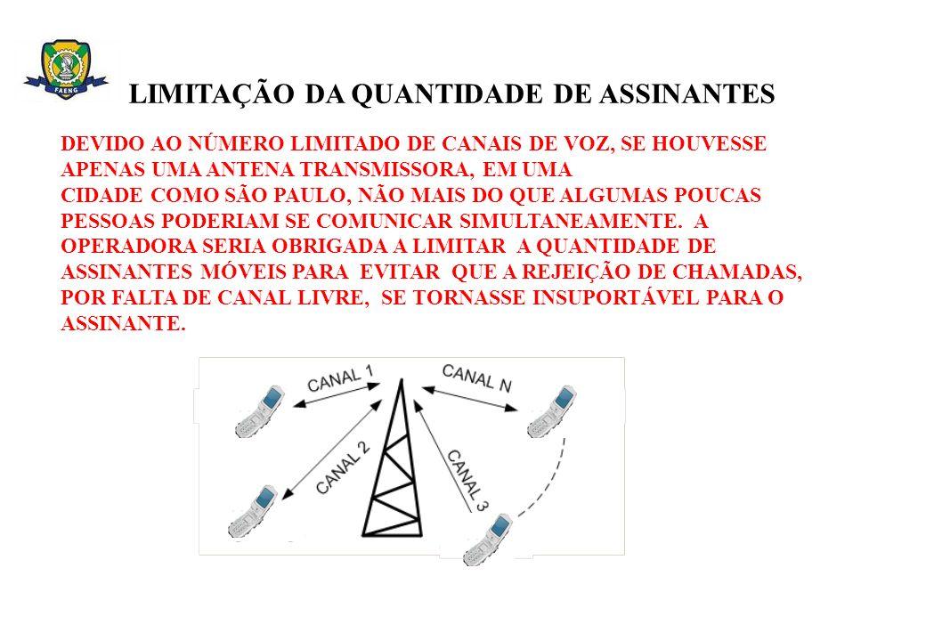 LIMITAÇÃO DA QUANTIDADE DE ASSINANTES