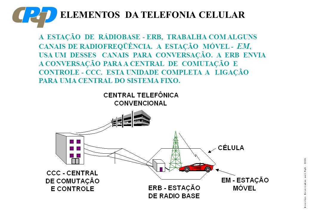 ELEMENTOS DA TELEFONIA CELULAR
