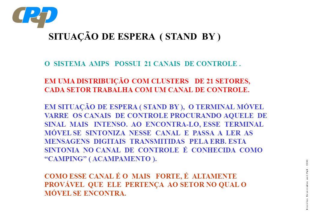 SITUAÇÃO DE ESPERA ( STAND BY )