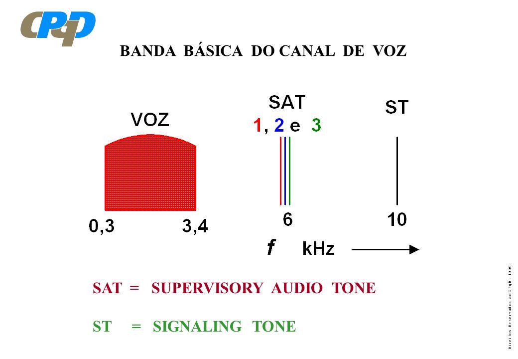 BANDA BÁSICA DO CANAL DE VOZ