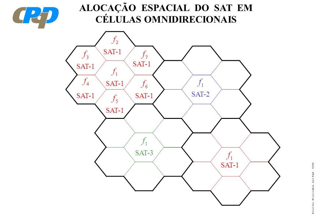 ALOCAÇÃO ESPACIAL DO SAT EM CÉLULAS OMNIDIRECIONAIS