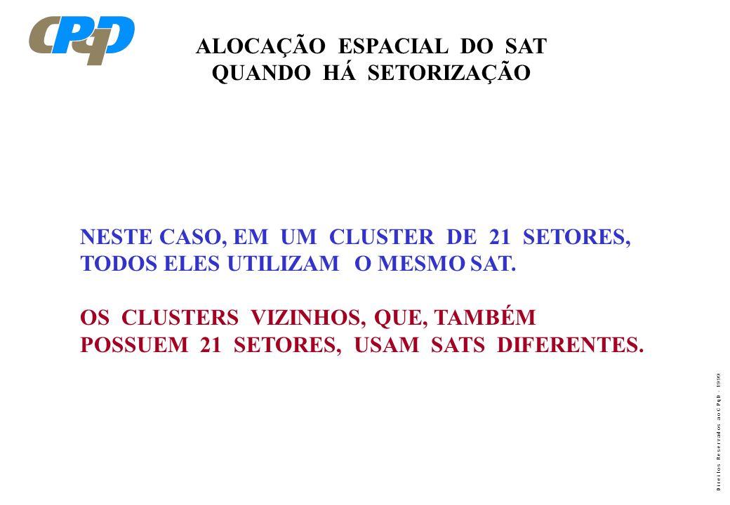 ALOCAÇÃO ESPACIAL DO SAT