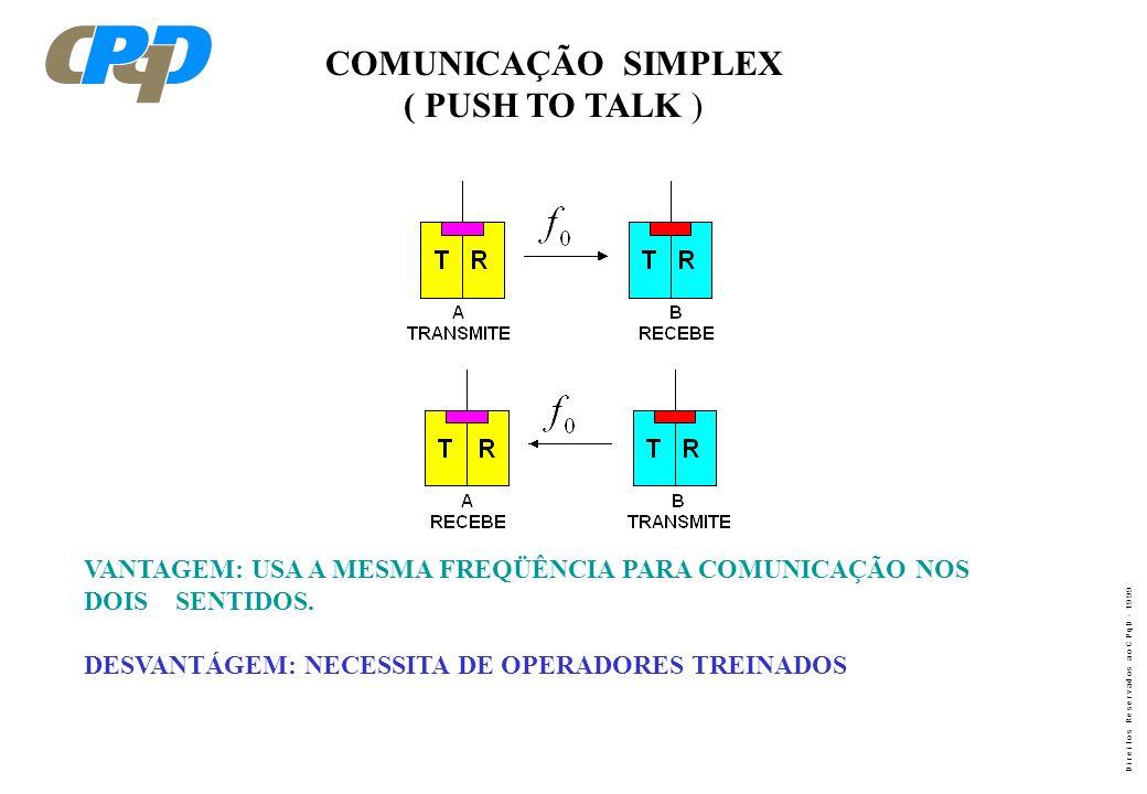 COMUNICAÇÃO SIMPLEX ( PUSH TO TALK )
