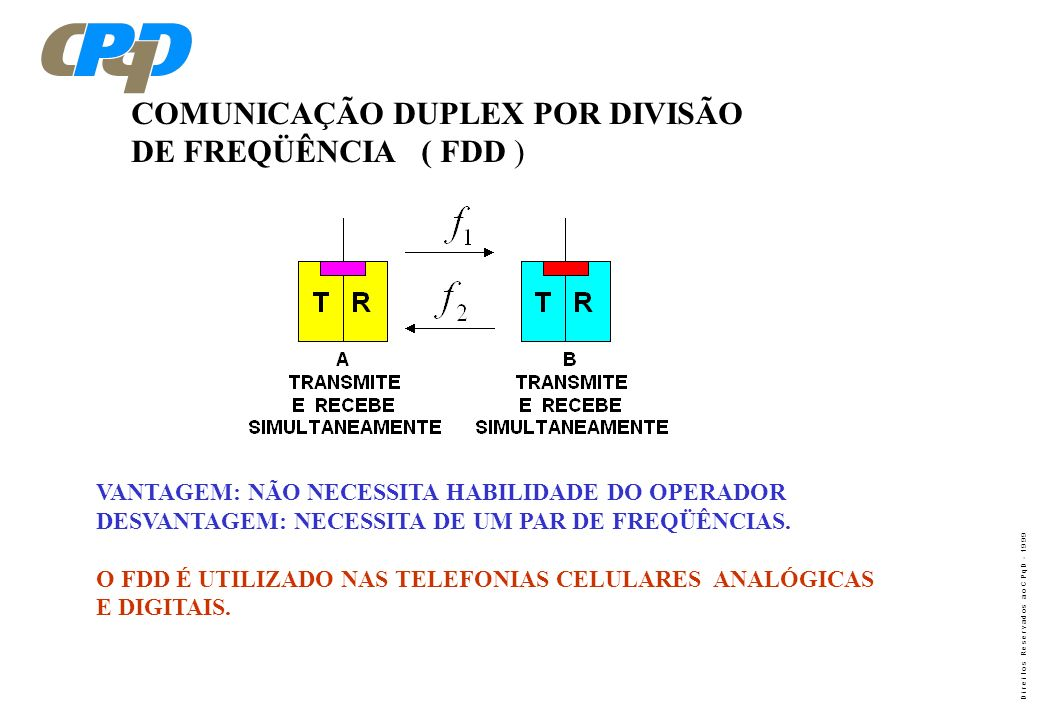 COMUNICAÇÃO DUPLEX POR DIVISÃO DE FREQÜÊNCIA ( FDD )