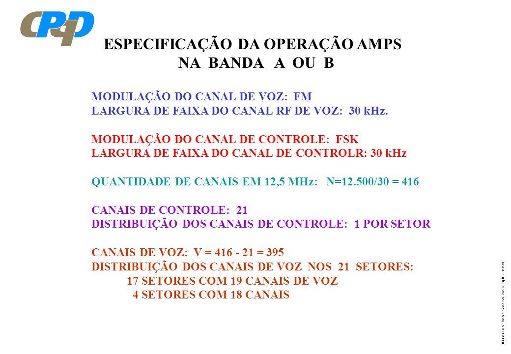 ESPECIFICAÇÃO DA OPERAÇÃO AMPS
