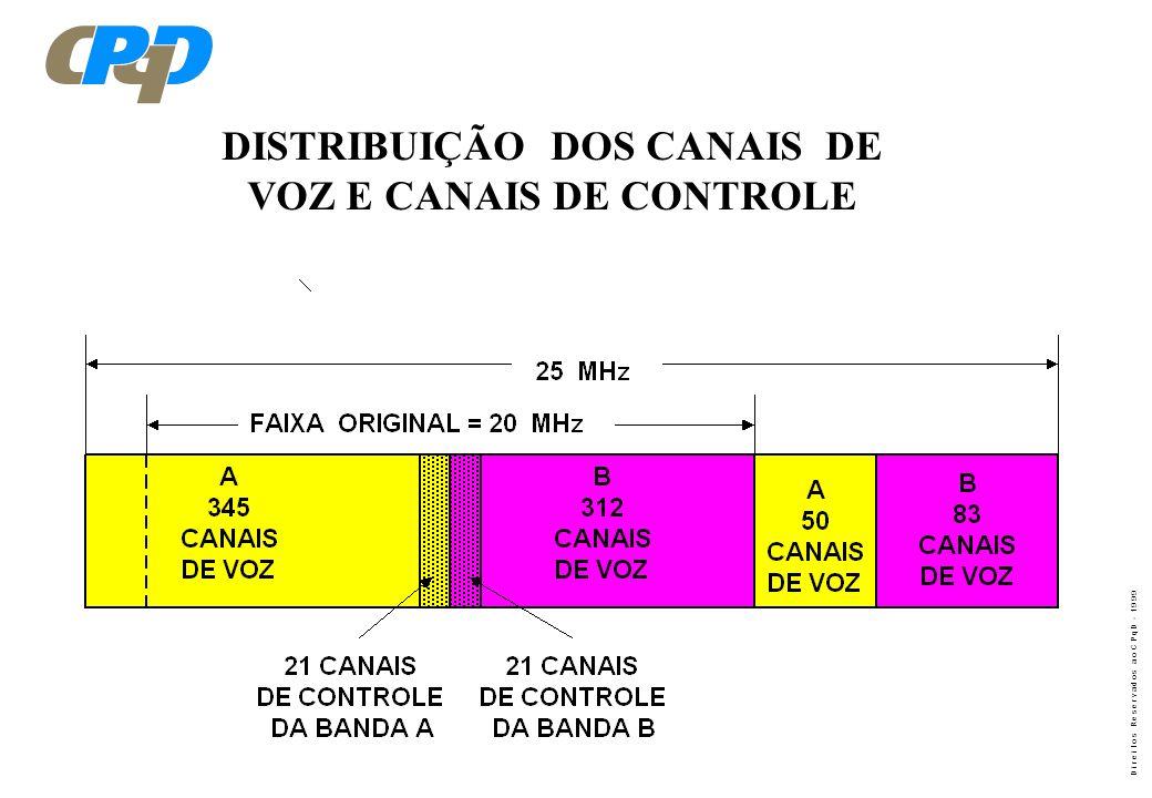 DISTRIBUIÇÃO DOS CANAIS DE VOZ E CANAIS DE CONTROLE