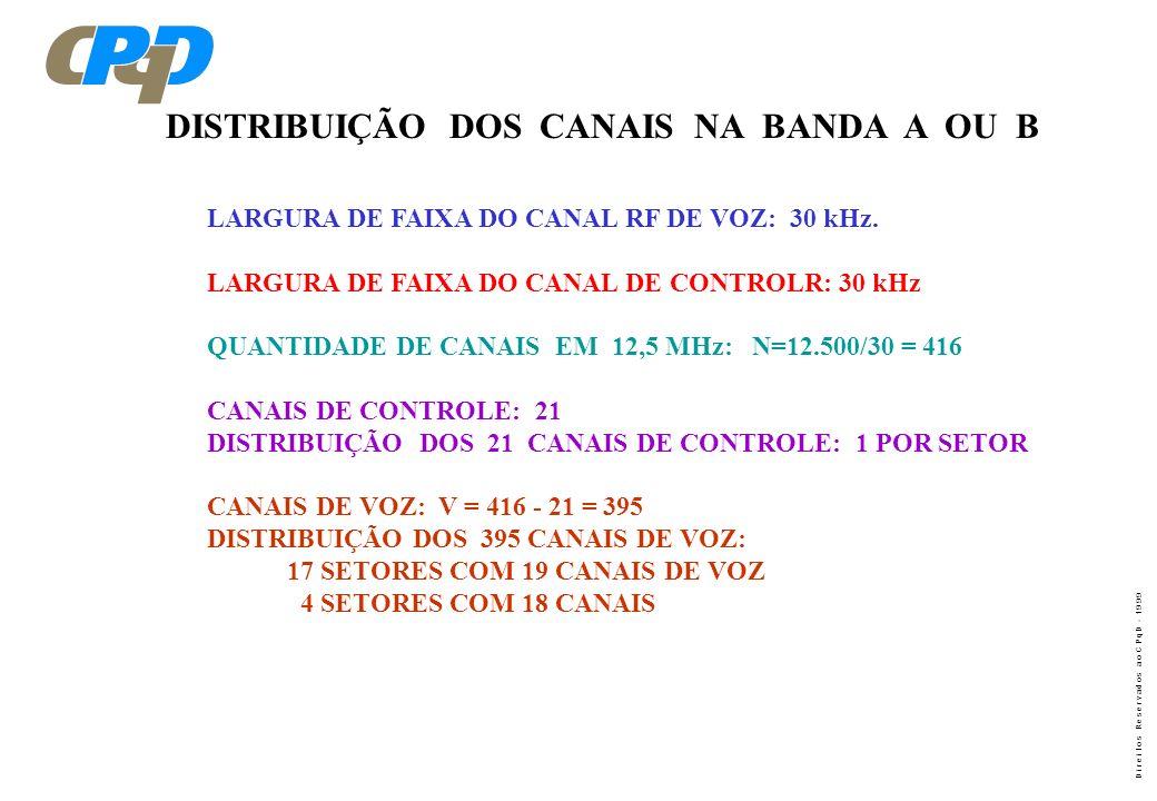 DISTRIBUIÇÃO DOS CANAIS NA BANDA A OU B
