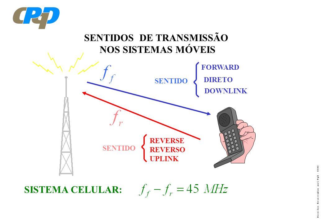 SENTIDOS DE TRANSMISSÃO