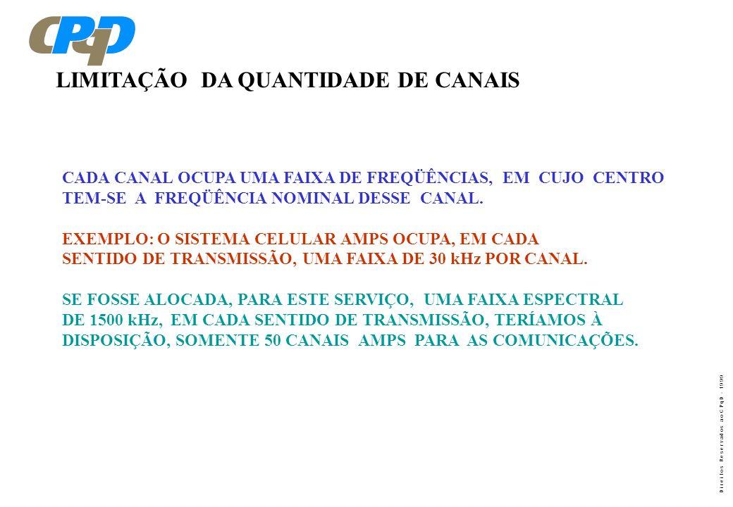 LIMITAÇÃO DA QUANTIDADE DE CANAIS