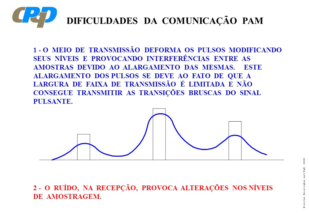 DIFICULDADES DA COMUNICAÇÃO PAM