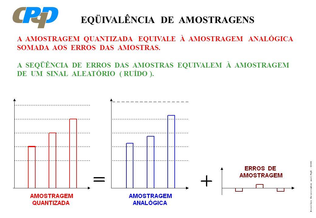 EQÜIVALÊNCIA DE AMOSTRAGENS